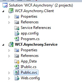 WCF Asynchrony solution overview