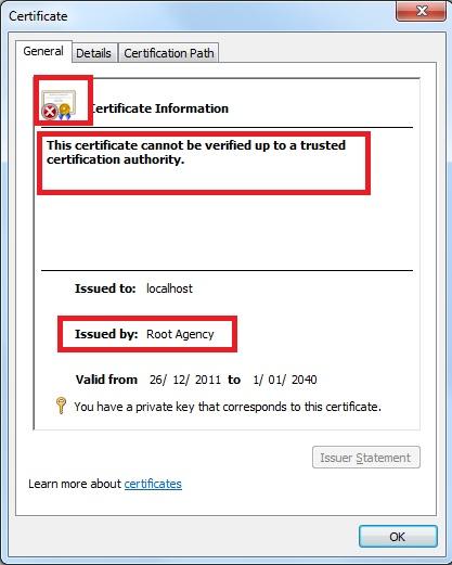 SSL certificate properties