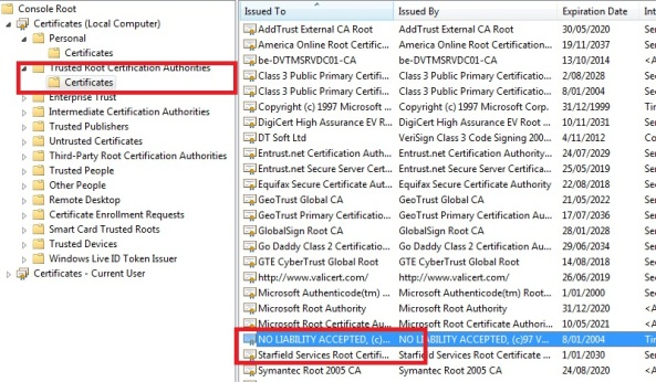 Certificate Root Authorities