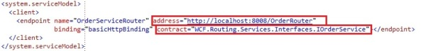 WCF Routing Client configuration address