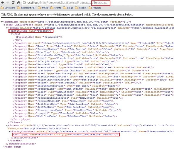 WCF Odata service exposing metadata with $metadata