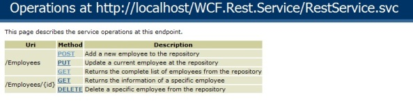 WCF REST service HelpEnabled page