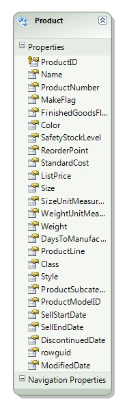 Entity Framework Compiled Queries